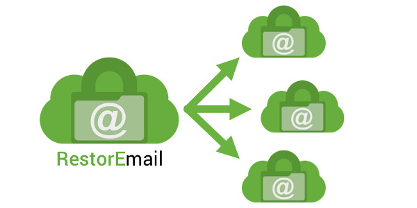 RestorEmail copies each archived message to separate and secure data centers